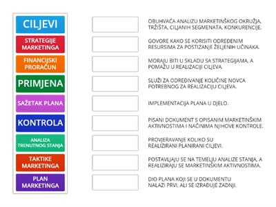 2. PLAN MARKETINGA