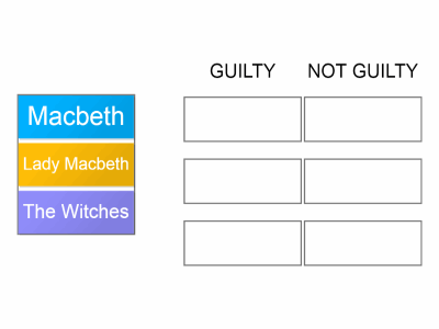 Macbeth guilty