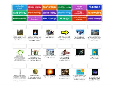 Unit 5 Vocabulary  Energy Transformations and Resources