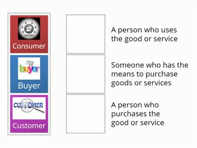 Customers, Consumers & Buyers