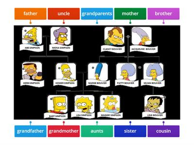 Family tree - The Simpsons