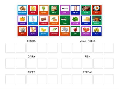 FOOD CATEGORIES