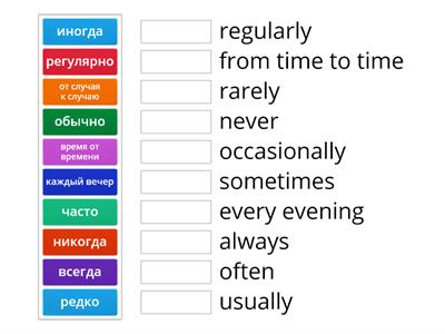 Adverbs of frequency Match