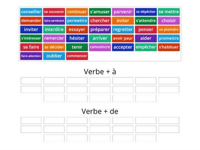 Verbes Irreguliers Teaching Resources