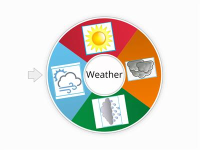 Wheel of Weather