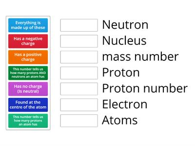 atomic structure keywords Match up