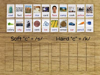 Pronunciation: Soft & Hard 'c'