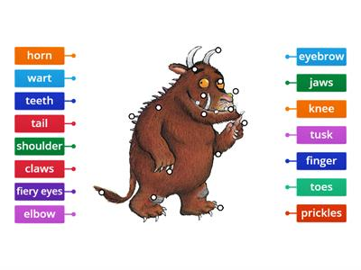 gruffalo vocabulary body parts