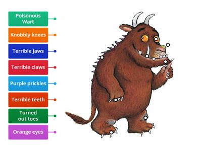 Foundation Gruffalo Body Part Label