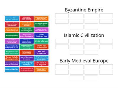 Early Middle Ages:  Byzantium, Islam, and Latin Christendom