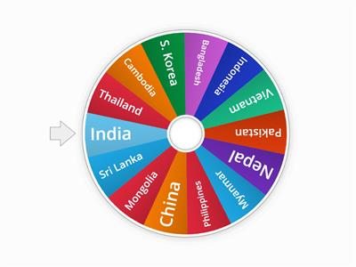 Wheel of Random Countries of Asia