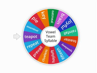 Vowel Team Syllable WordWheel