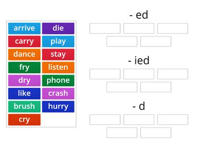 PAST SIMPLE (REGULAR VERBS)