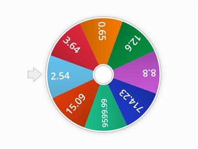 Decimals place value wheel