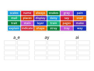 Sound Spelling Patterns: Long a