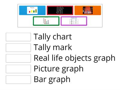 Data Analysis graphs