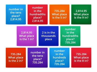 Place Value of Decimals and Whole Numbers