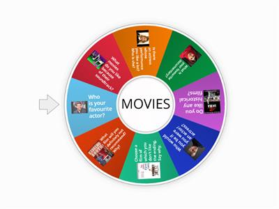 Movies- What about you?