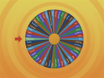 Wheel of random developing countries