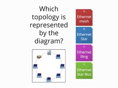 Network Topology Challenge (MC)