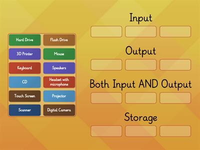 input and output and storage.