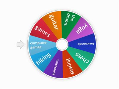 Wheel of activities
