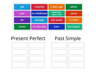 PRESENT PERFECT VS PRESENT SIMPLE
