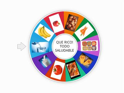 RULETA DE ALIMENTOS SALUDABLES