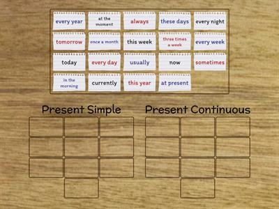 Present Simple& Continuous: Time expressions/rules