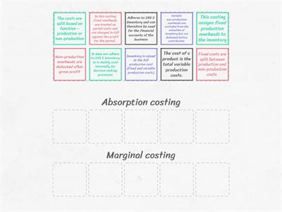 Absorption costing vs Marginal costing - AAT- Management Accounting
