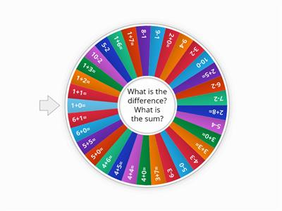 Subtraction and addition Random Wheel 1-10