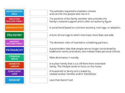 Families and Households - KEY TERMS