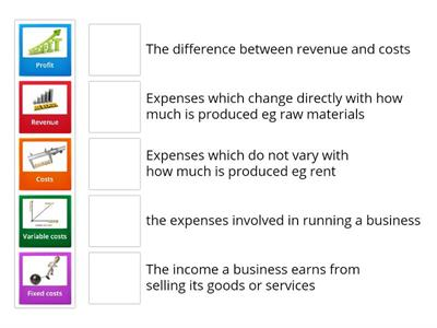 Match up definitions on costs revenues and profit