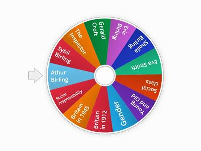 An Inspector calls - Revision wheel
