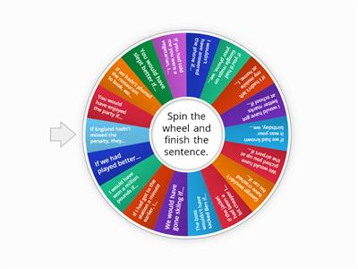 Third conditional - spin the wheel