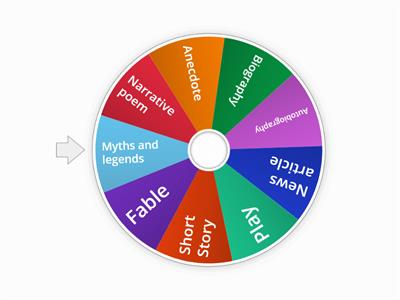 Narrative Form Wheel