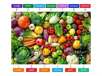 PWE U4LP2.3 Fruit and vegetables - names