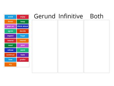 Gerunds and Infinitives - Sorting Activity