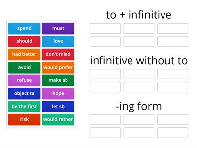 B3 (to)-infinitive / -ing form