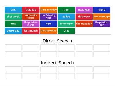 Time and Adverbs in Indirect Speech