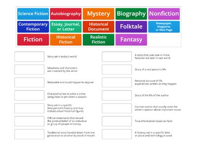 Genres - Nonfiction and fiction