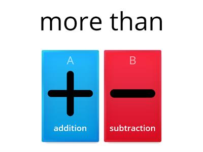 AR Addition and Subtraction Key Words