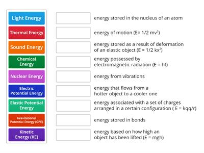 Types of Energy