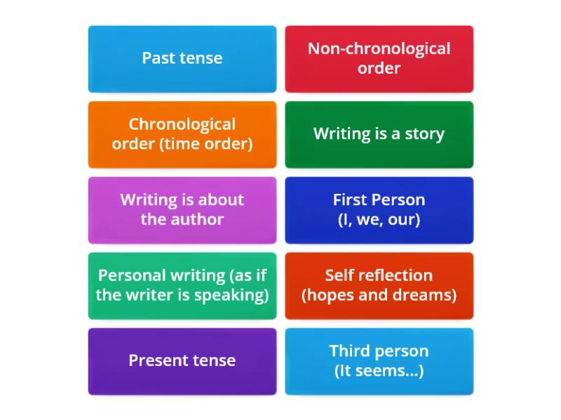 Features of diary writing - Teaching resource