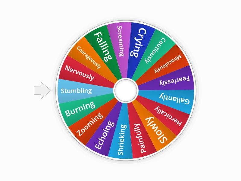 Verb and Adverb wheel - Teaching resource