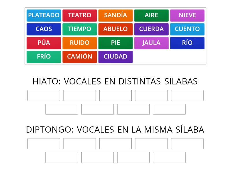 Hiato Diptongo Group Sort