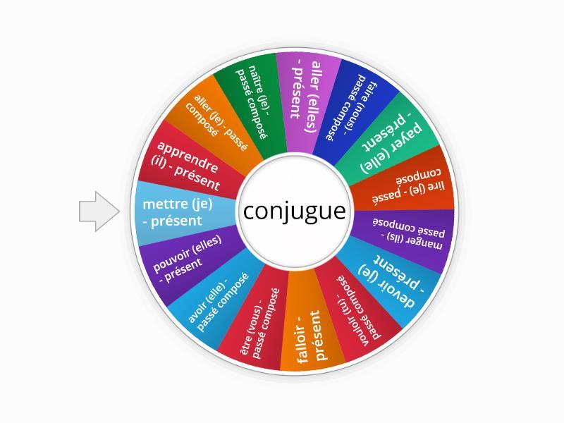 Conjugaison Random Wheel