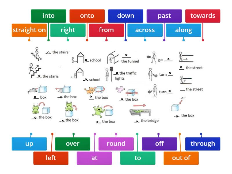 Prepositions Of Direction  Movement