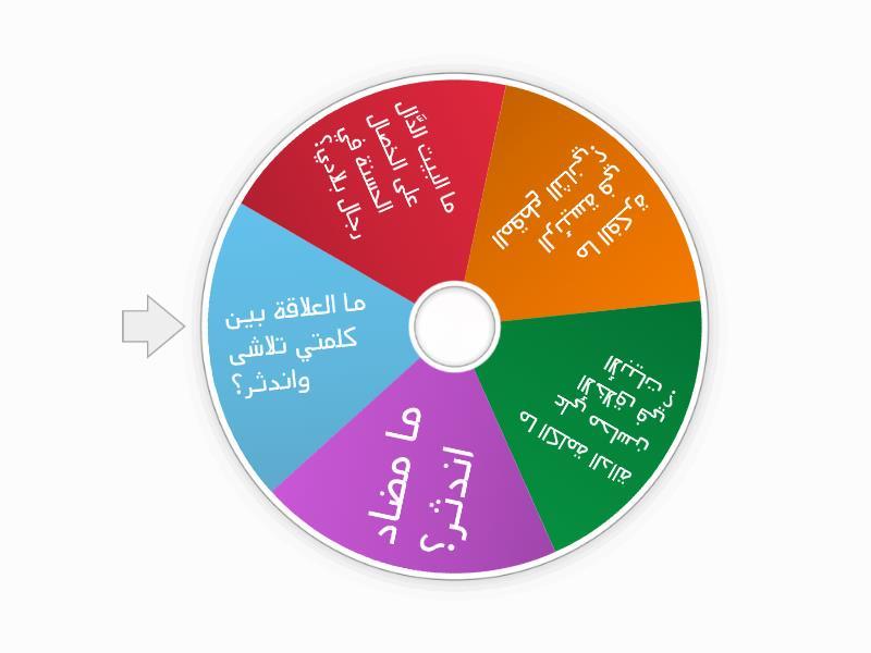 قصيدة بلادي للشاعر إيليا أبو ماضي عجلة عشوائية