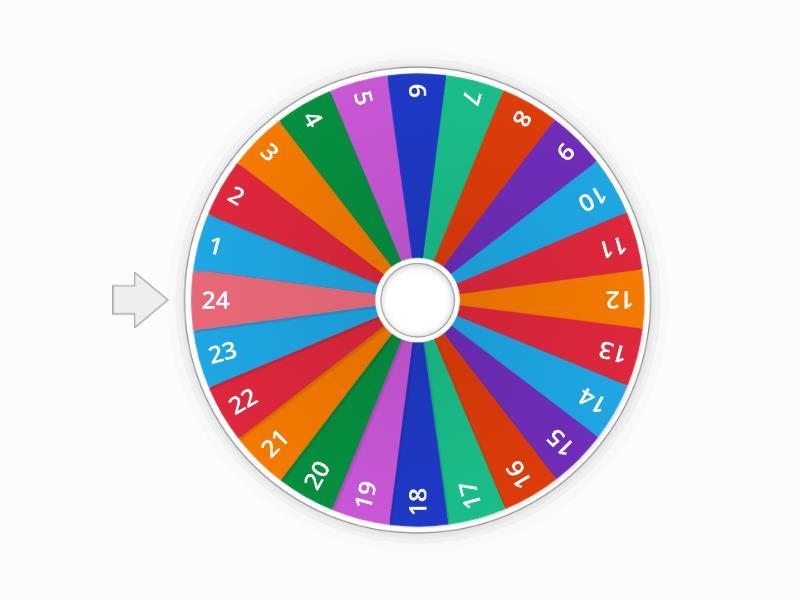 Gioco gira la ruota della fortuna gratis